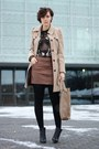 H-m-boots-trenchcoat-primark-coat-tiger-lucky-star-shirt-hallhuber-bag